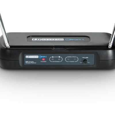 LD Systems WSECO 2 RB 6 I Receiver